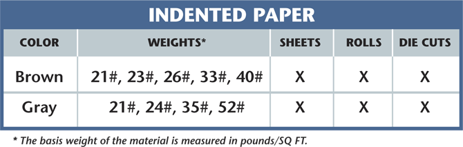 Indented Paper
